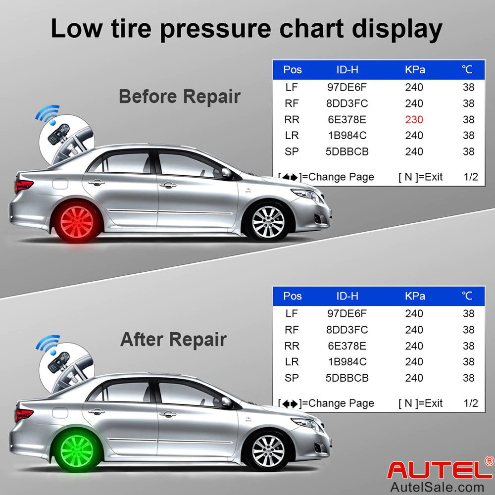 low tire pressure chart display